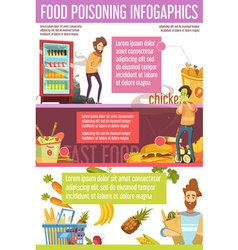 Food poisoning causes flat infographic poster vector
