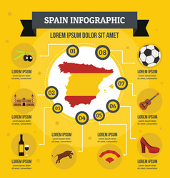 Spain infographic concept flat style vector