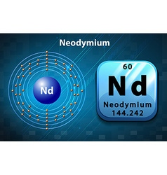 Symbol and electron diagram for neodymium vector