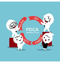 business process pdca plan do check act vector image