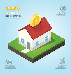 Nfographic business currency money coins house vector