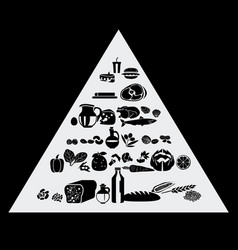 Foodpyramid vector
