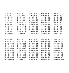 Multiplication table on white background vector