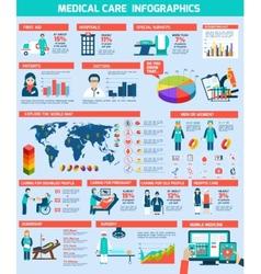 Medical infographics set vector