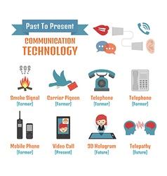 99communication evolution vector