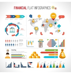 Finance flat infographic vector