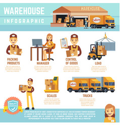 Warehouse and merchandise logistics vector