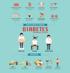 Diabetic disease infographic vector