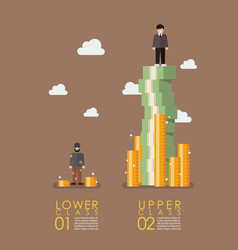 Social stratification gap infographic vector