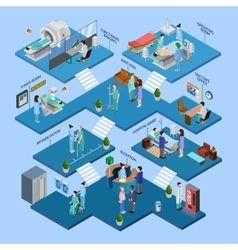 Hospital structure isometric concept vector