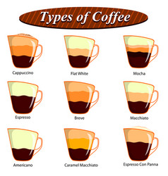 Full collection of different type of coffee vector
