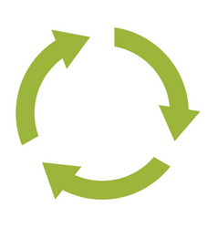 Ecologycal flat green recycle eco sign isolated on vector