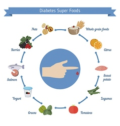 Diabetes foods infographics vector