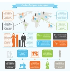 Clothes designer infographic set vector image vector image