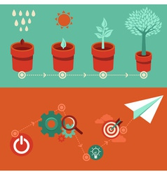 Strategy growth vector