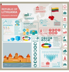 Lithuania infographics statistical data sights vector