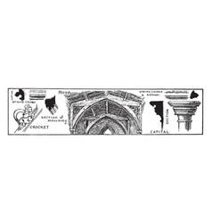 Gothic architecture decoration ornamentation vector