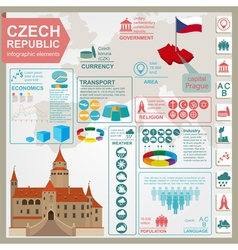 Czech infographics statistical data sights vector image