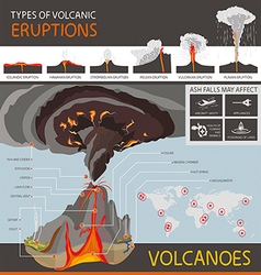 Structure of a volcano vector