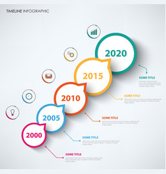 Time line info graphic with circular abstract vector