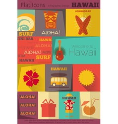 Hawaii surf retro vector