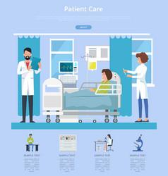 Patient care description vector