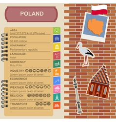 Poland infographics statistical data sights vector image vector image