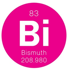 Bismuth chemical element vector