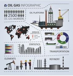 Oil gas industry infographic vector image