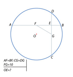 The task of finding the distance from the center vector