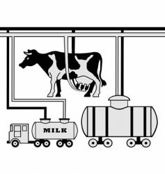 Dairy farm plan vector