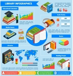Library Isometric Infographics vector image