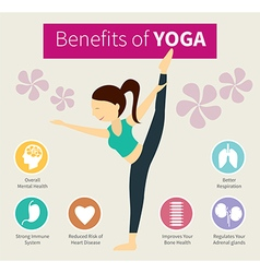 infographic benefits of yoga vector image