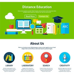 Distance education flat web design template vector