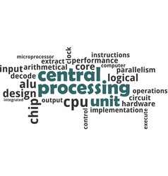 word cloud - central processing unit vector image