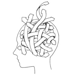 Confused mind concept vector