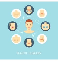 Plastic surgery flat icon set plastic surgery vector