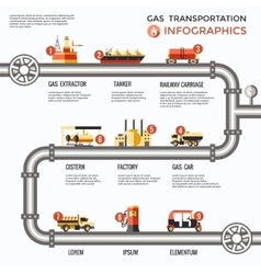 Gas transportation infographics vector