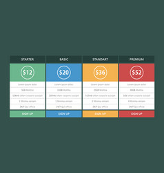 pricing plans and tables for websites and vector image vector image