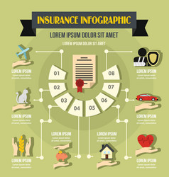 Insurance infographic concept flat style vector