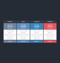 pricing table design template for business plans vector image vector image