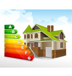 Energy efficiency rating with big house vector image