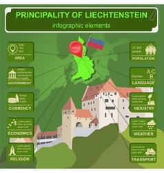 Liechtenstein infographics statistical data sights vector image