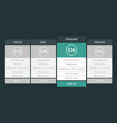 pricing plans for websites and applications vector image vector image