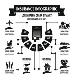 Insurance infographic concept simple style vector