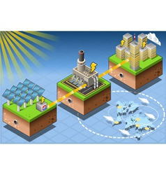 Isometric infographic energy harvesting diagram vector