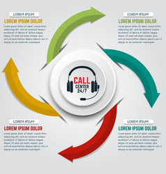 User support infographic design template with vector image vector image