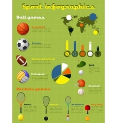 Sports infographics set vector