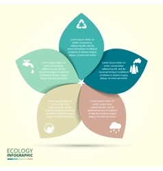 Circle eco infographic vector