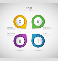 Swot - strengths weaknesses opportunities threats vector